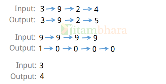 linked_list increment