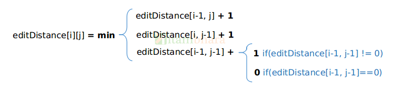 edit distance_dynamic programming