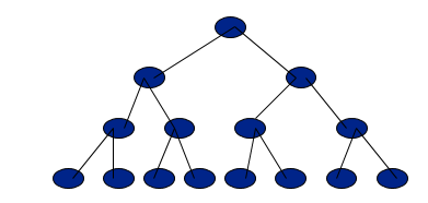 complete binary tree_1